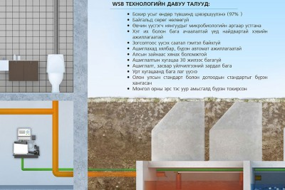 Ахуйн бохир ус цэвэрлэх wsb технологи